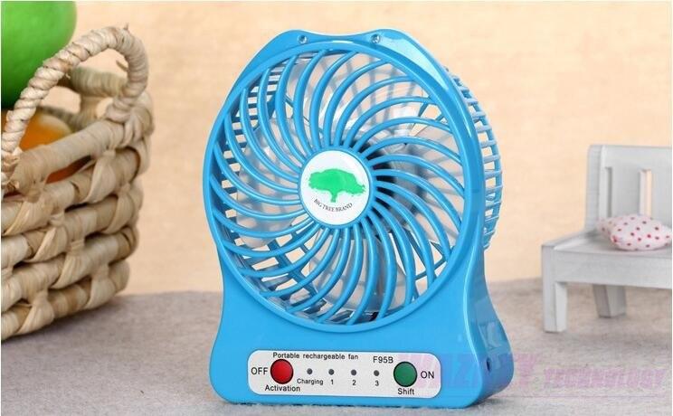 Mini Ventilator Puternic Si Portabil
